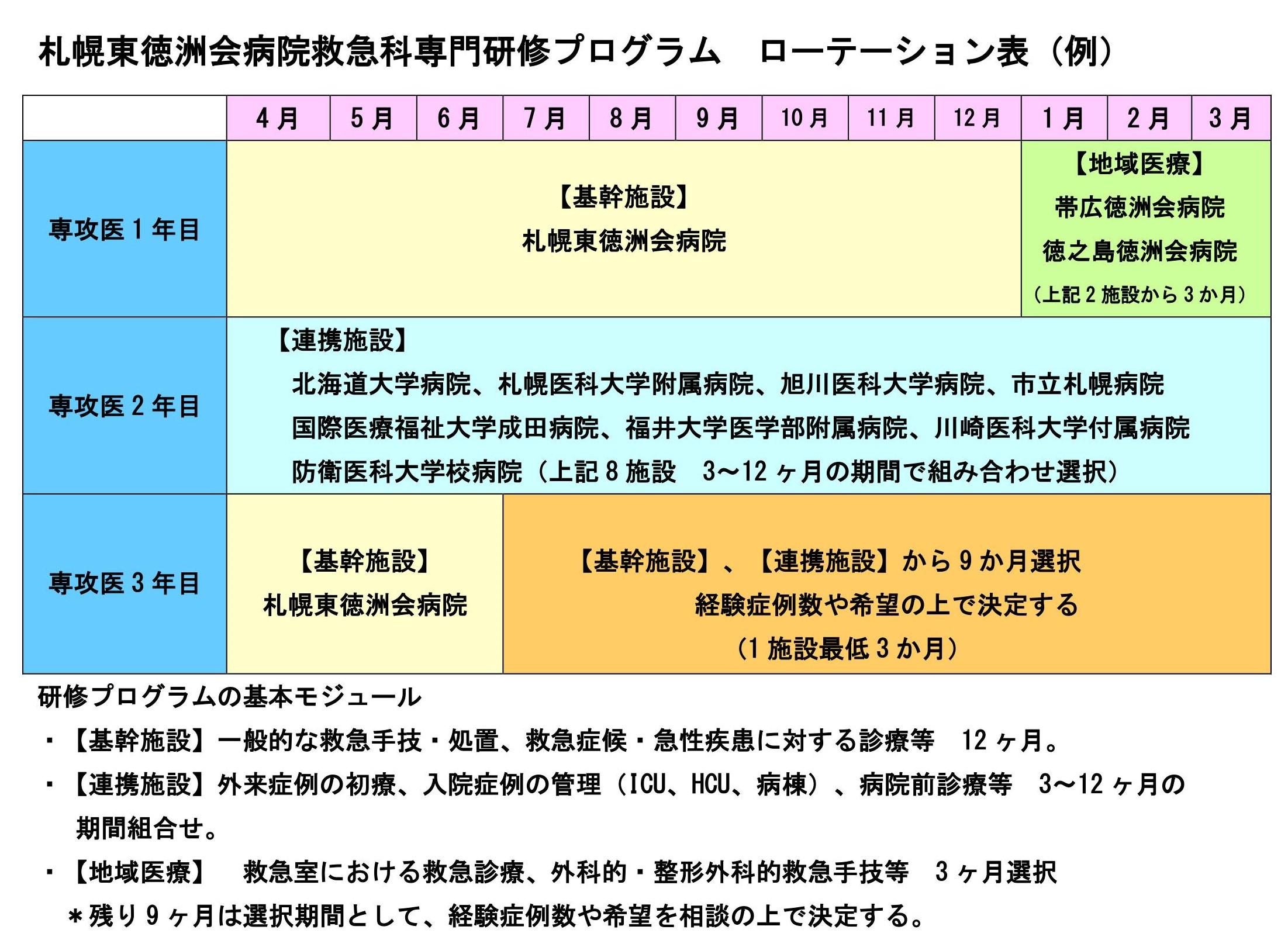 http://blog.higashi-tokushukai.or.jp/ydblog/0001%20%281%29.jpg